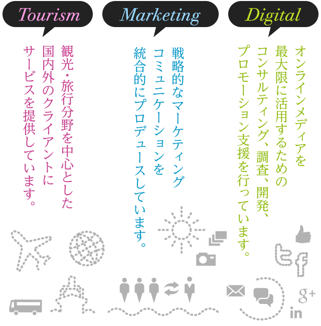 Tourism Marketing Digital